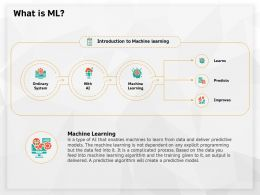 What Is ML Introduction Ppt Powerpoint Presentation Show Influencers