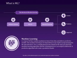 What Is ML Ordinary System Ppt Powerpoint Presentation Slides