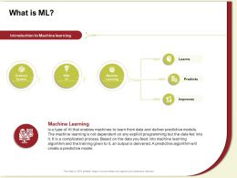 What Is ML Predicts Ppt Powerpoint Presentation Layouts Background