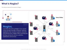 What Is Nagios Alerting Services Powerpoint Presentation Tips
