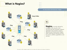 What Is Nagios Alerting Services Ppt Powerpoint Presentation Icon Slide
