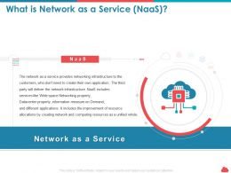 What Is Network As A Service Naas Computing Resources Ppt Visual Aids
