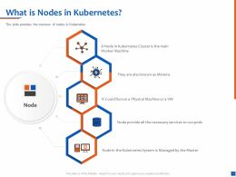 What Is Nodes In Kubernetes Could Run Ppt Powerpoint Presentation Ideas