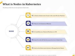What Is Nodes In Kubernetes Physical Ppt Powerpoint Presentation Gallery Layout Ideas