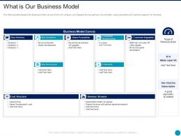 What Is Our Business Model Augmented Reality