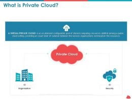 What Is Private Cloud Victimization Ppt Powerpoint Presentation Rules