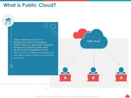What Is Public Cloud Accessibility Ppt Powerpoint Presentation Microsoft