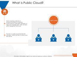 What Is Public Cloud Cloud Computing Ppt Template