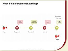 What Is Reinforcement Learning Feedback Ppt Powerpoint Presentation Icon Introduction