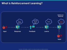 What Is Reinforcement Learning Ppt Powerpoint Presentation Ideas Smartart