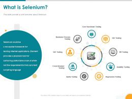What Is Selenium Playback Tool Cross Browser Gui Testing Powerpoint Presentation Mockup