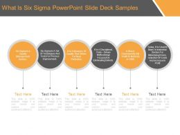 What Is Six Sigma Powerpoint Slide Deck Samples