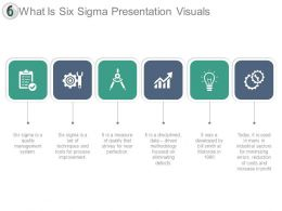 What Is Six Sigma Presentation Visuals