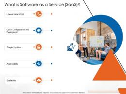 What Is Software As A Service Saas Lowest Cloud Computing Ppt Pictures