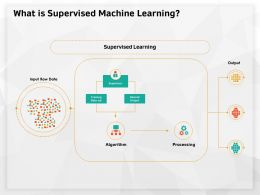 What Is Supervised Machine Learning Processing Ppt Powerpoint Presentation Summary Good