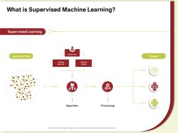 What Is Supervised Machine Learning Training Ppt Powerpoint Presentation Ideas Files
