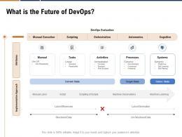 What Is The Future Of Devops Devops Cloud Computing Ppt Powerpoint Design Ideas
