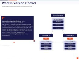 What Is Version Control Computer Code Team Manage Powerpoint Presentation Skills