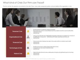 What Kind Of Crisis Our Firm Can Face Customers Ppt Powerpoint Presentation Styles Example Topics