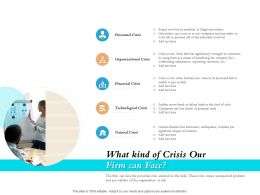 What Kind Of Crisis Our Firm Can Face Financial Ppt Icon Clipart
