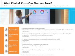 What Kind Of Crisis Our Firm Can Face Organizational Ppt Inspiration