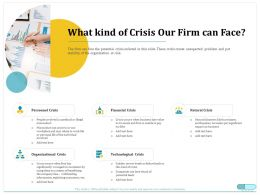 What Kind Of Crisis Our Firm Can Face Technological Crisis Ppt Graphics