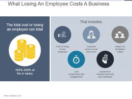 What Losing An Employee Costs A Business Ppt Slides Download