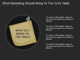 What Marketing Should Bring To The Cros Table Powerpoint Slide Influencers