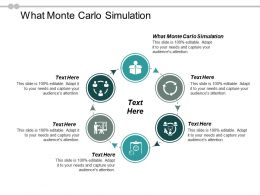 What Monte Carlo Simulation Ppt Powerpoint Presentation Gallery Samples Cpb