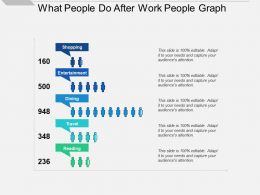 What People Do After Work People Graph
