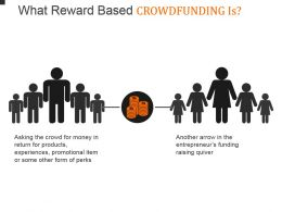 What Reward Based Crowdfunding Is Powerpoint Slide Templates