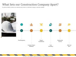 What Sets Our Construction Company Apart Nationwide Ppt Powerpoint Presentation Model
