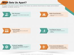 What Sets Us Apart Helpful Board Ppt Powerpoint Presentation Gallery Slides