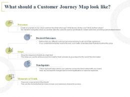 What Should A Customer Journey Map Look Like Desired Outcomes Ppt Powerpoint Presentation