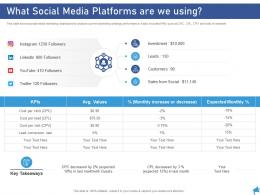 What Social Media Platforms Are We Using Digital Marketing Through Facebook Ppt Information