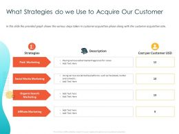 What Strategies Do We Use To Acquire Our Customer M967 Ppt Powerpoint Presentation Portfolio Inspiration
