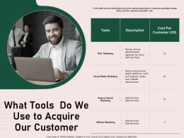 What Tools Do We Use To Acquire Our Customer Media Platforms Ppt Presentation Styles
