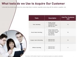 What Tools Do We Use To Acquire Our Customer Ppt Powerpoint Information