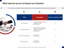 What Tools Do We Use To Acquire Our Customer Ppt Powerpoint Presentation File