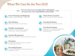 What We Can Do For You Selection Ppt Ideas