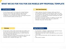 What We Do For You For IOS Mobile App Proposal Template Ppt Powerpoint Presentation Rules