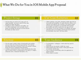 What We Do For You In IOS Mobile App Proposal Ppt Powerpoint Presentation Slides