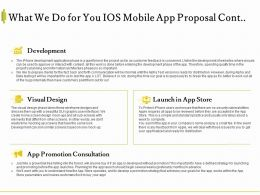 What We Do For You IOS Mobile App Proposal Cont L1545 Ppt Powerpoint Slides Rules
