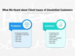 What We Heard About Client Issues Of Unsatisfied Customers