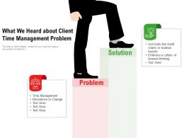 What We Heard About Client Time Management Problem