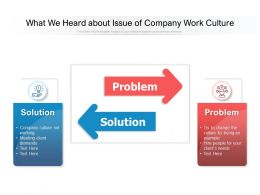 What We Heard About Issue Of Company Work Culture
