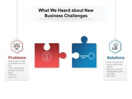 What We Heard About New Business Challenges