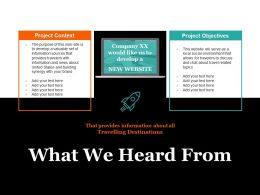 What We Heard From Ppt Design