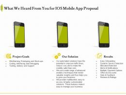 What We Heard From You For IOS Mobile App Proposal Ppt Powerpoint Presentation Slides