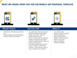 What We Heard From You For IOS Mobile App Proposal Template Ppt Presentation Tips